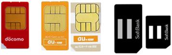 キャリア別SIMカード
